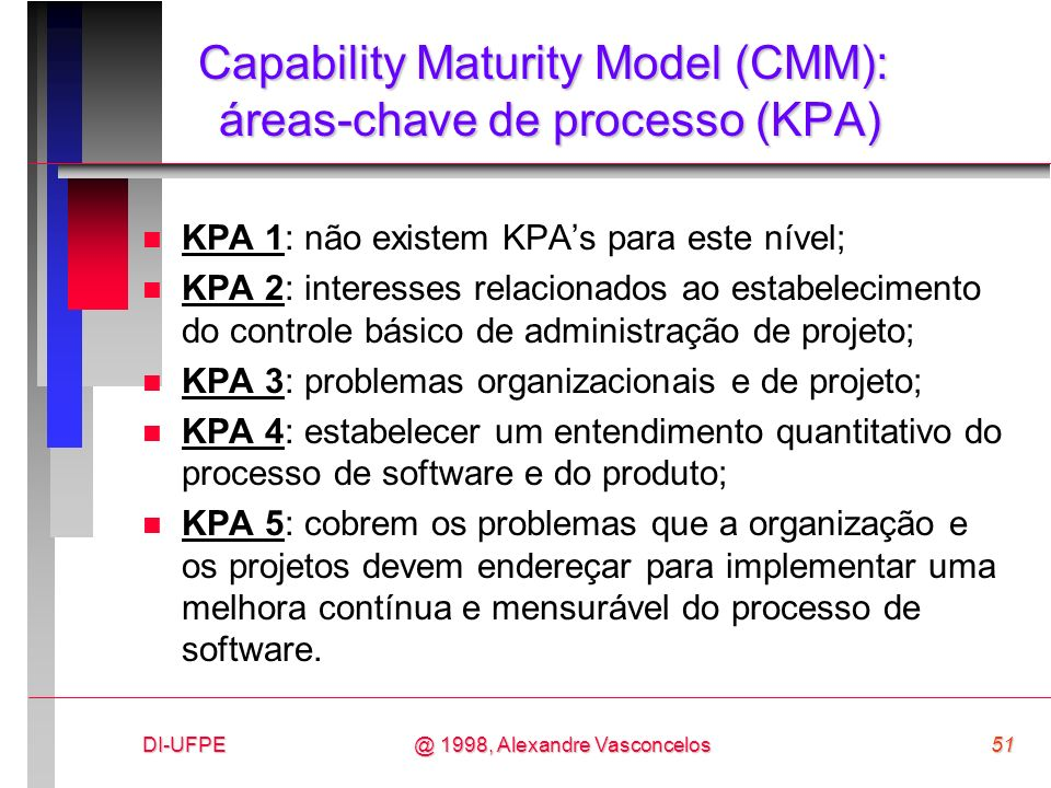 Capability Maturity Model (CMM): áreas-chave de processo (KPA)