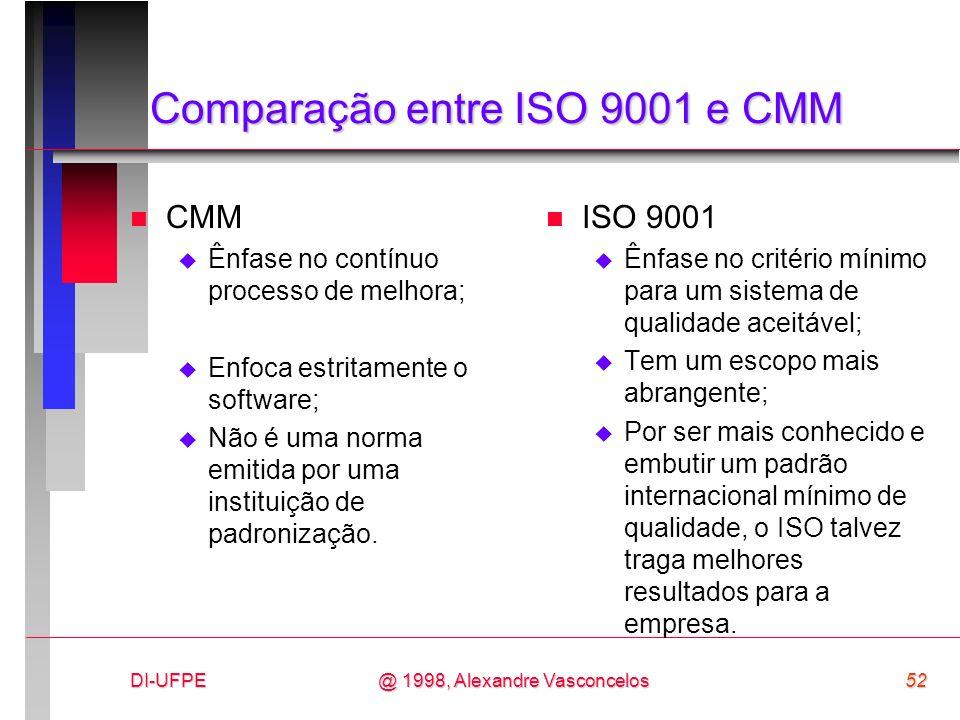 Comparação entre ISO 9001 e CMM