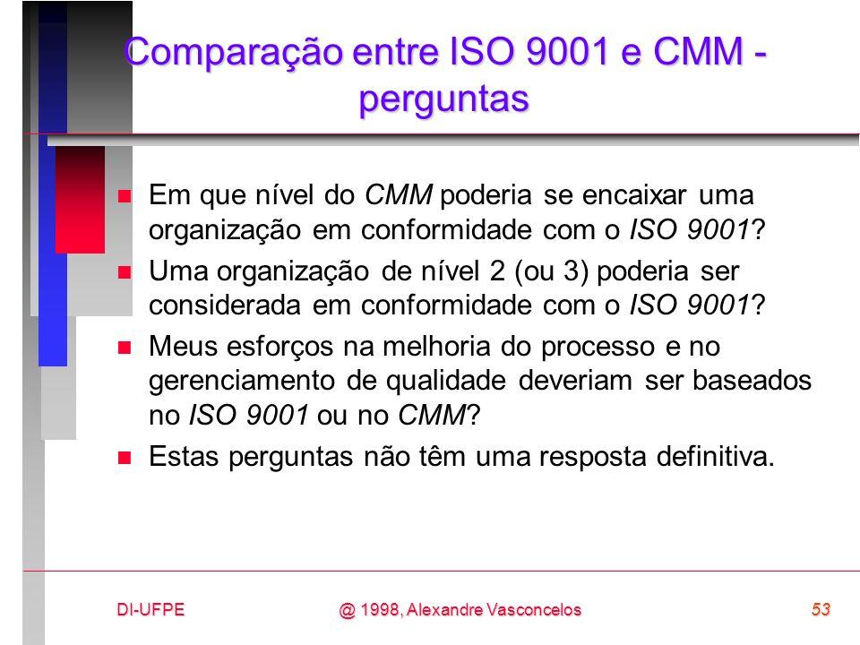 Comparação entre ISO 9001 e CMM - perguntas