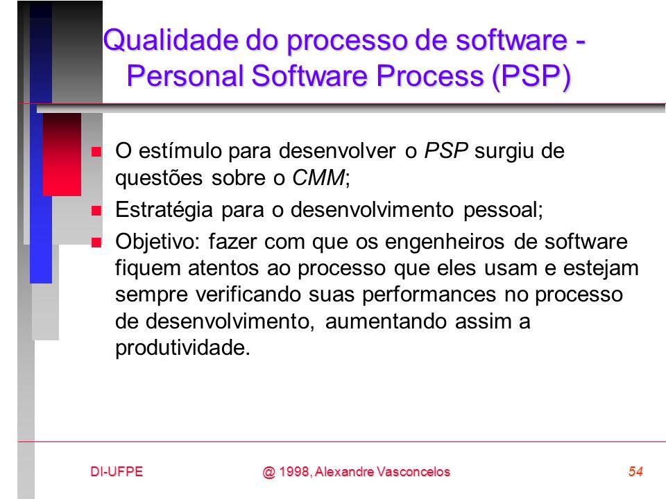 Qualidade do processo de software - Personal Software Process (PSP)