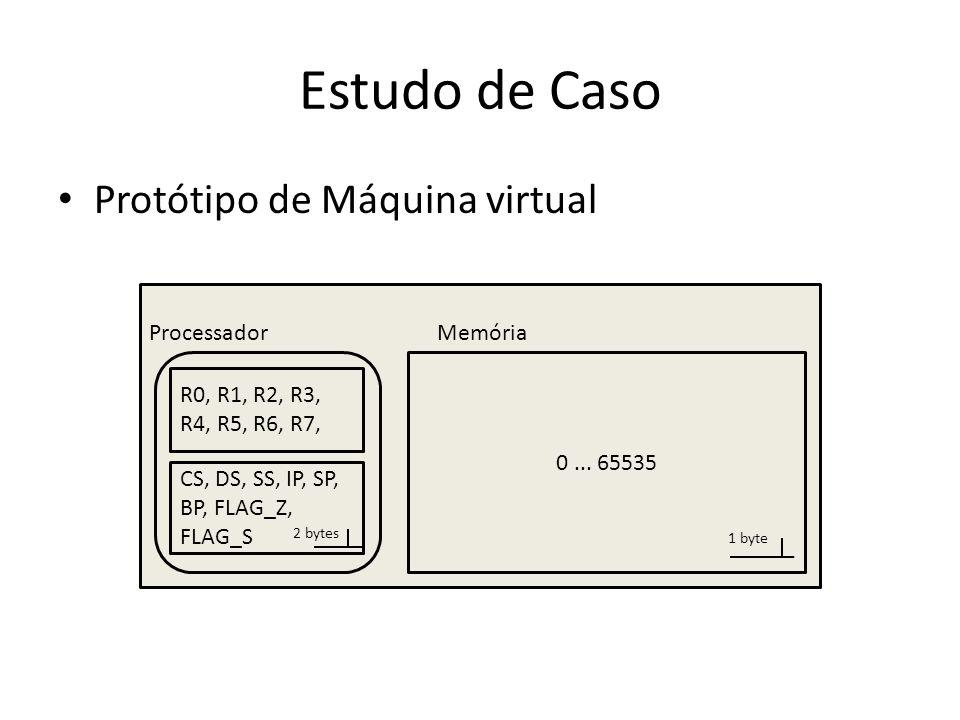 Estudo de Caso Protótipo de Máquina virtual Processador Memória