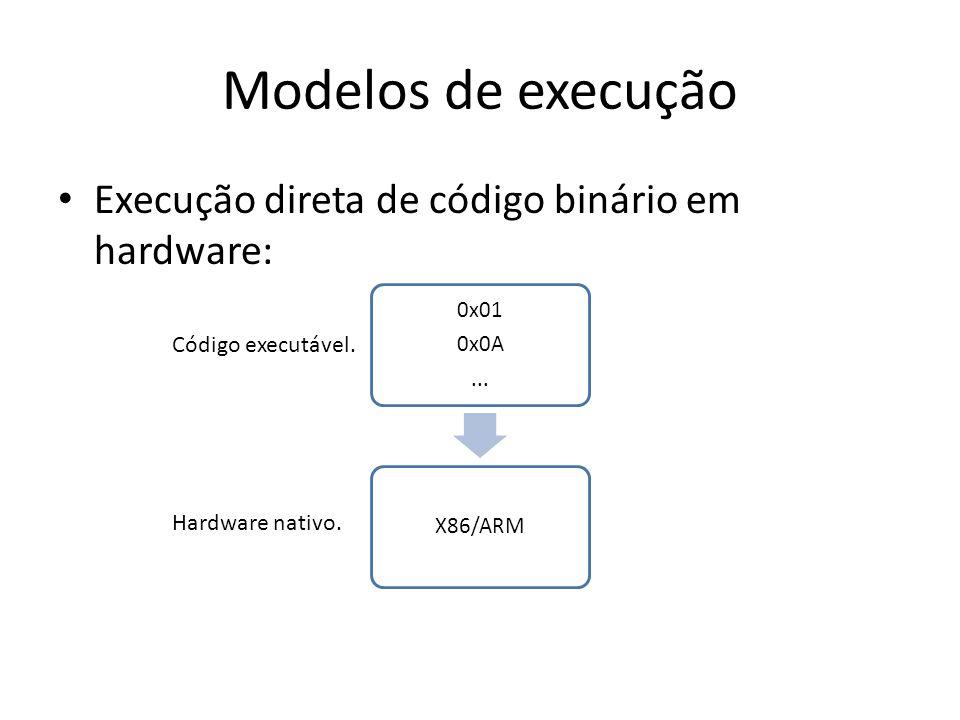 Modelos de execução Execução direta de código binário em hardware: