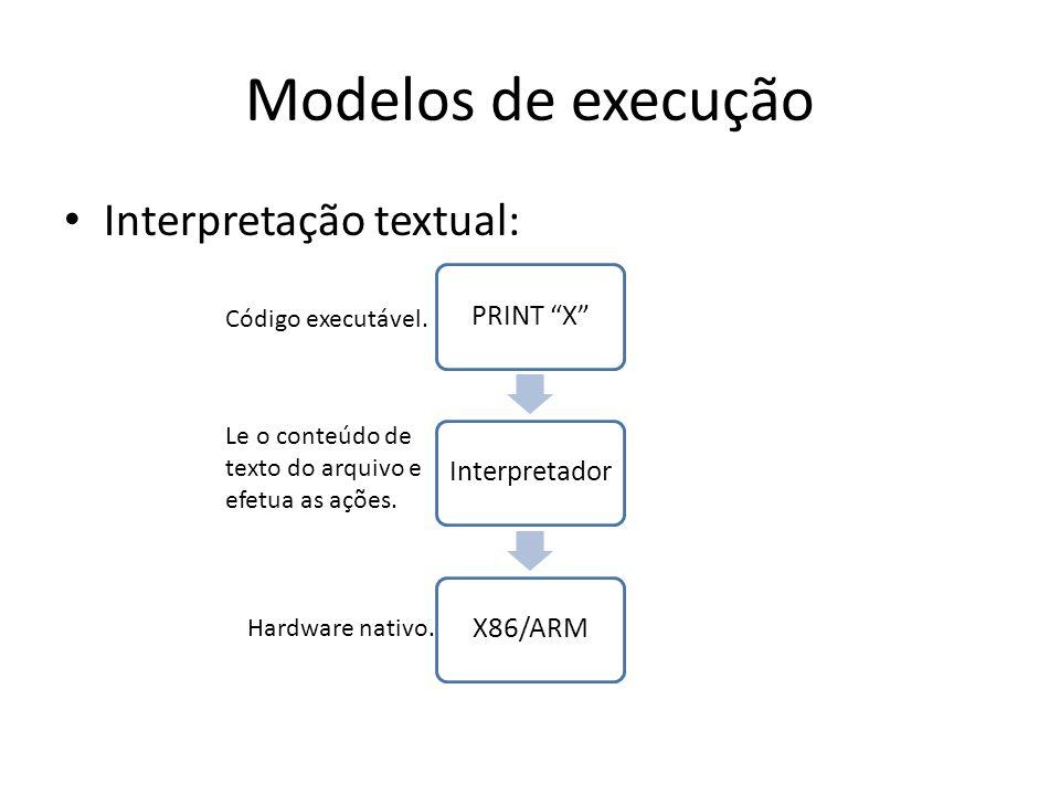 Modelos de execução Interpretação textual: Código executável.