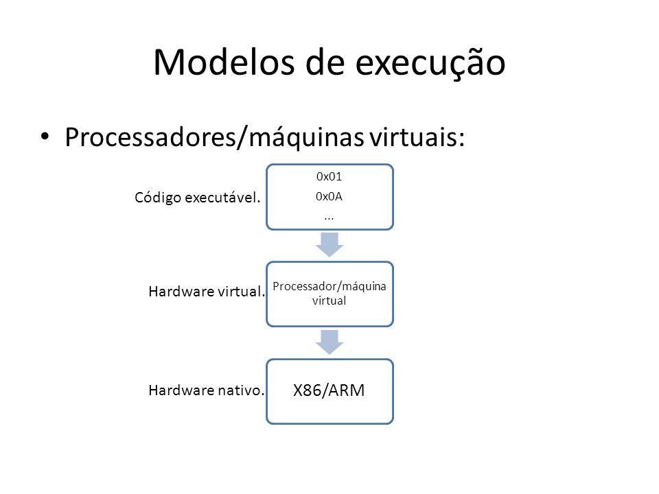 Processador/máquina virtual