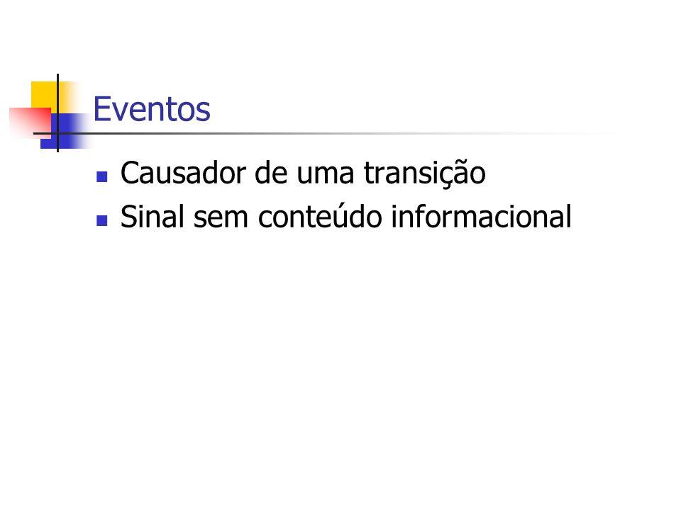 Eventos Causador de uma transição Sinal sem conteúdo informacional 6