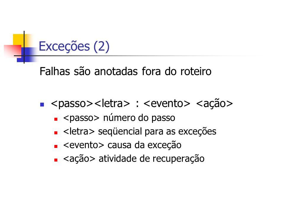 Exceções (2) Falhas são anotadas fora do roteiro