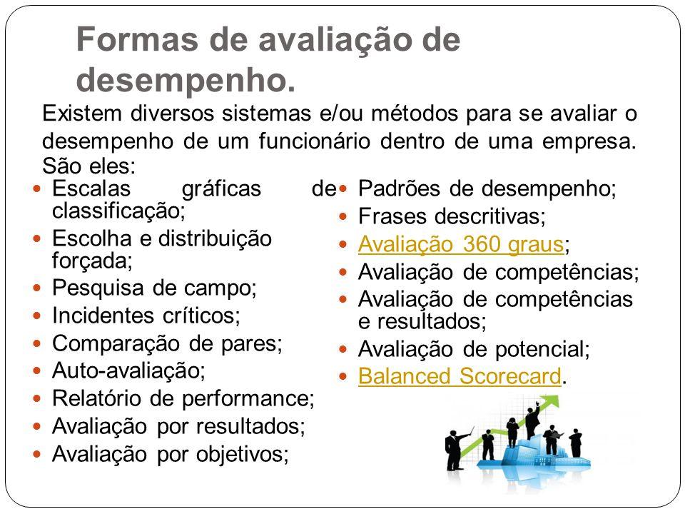 Formas de avaliação de desempenho.