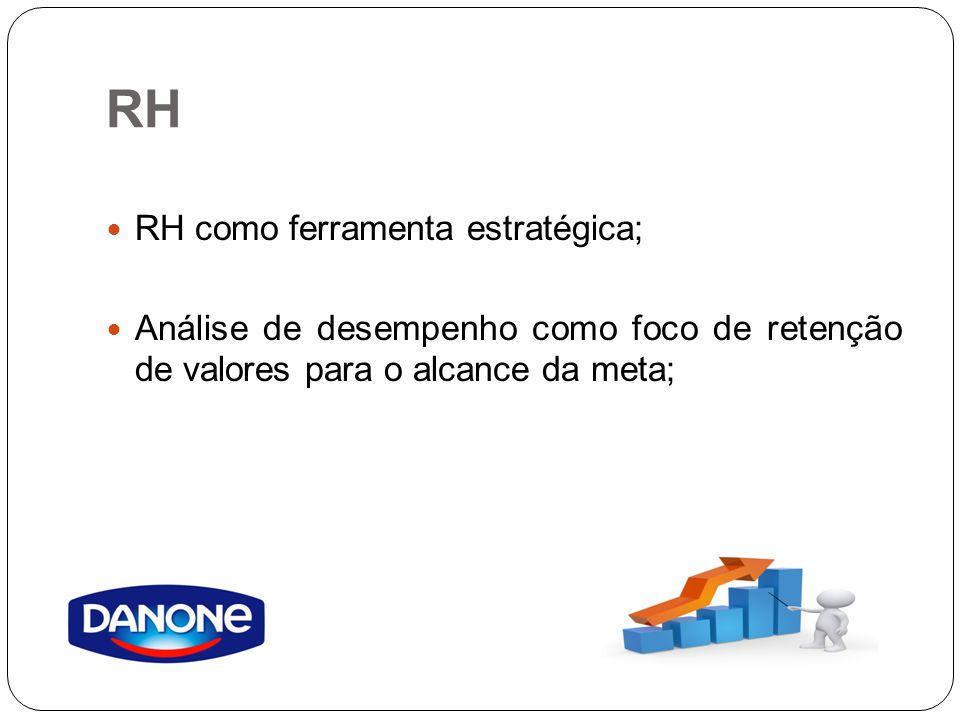 RH RH como ferramenta estratégica;