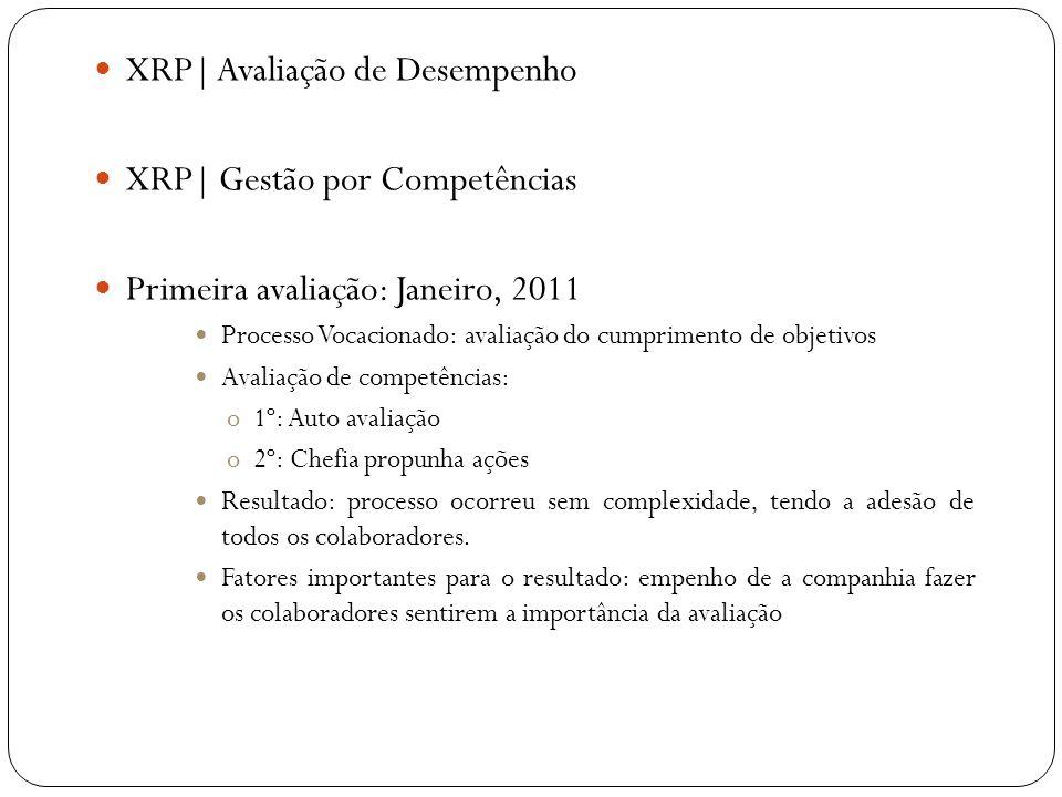 XRP| Avaliação de Desempenho XRP| Gestão por Competências