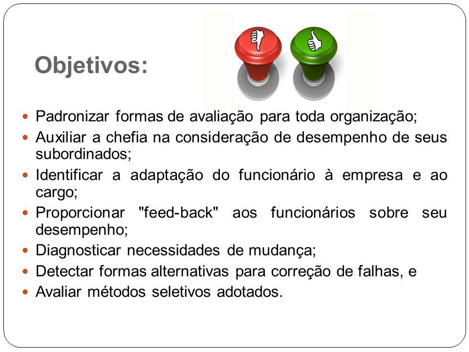 Objetivos: Padronizar formas de avaliação para toda organização;