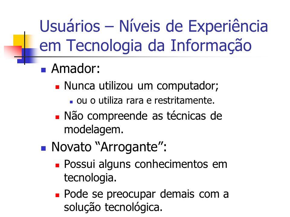 Usuários – Níveis de Experiência em Tecnologia da Informação