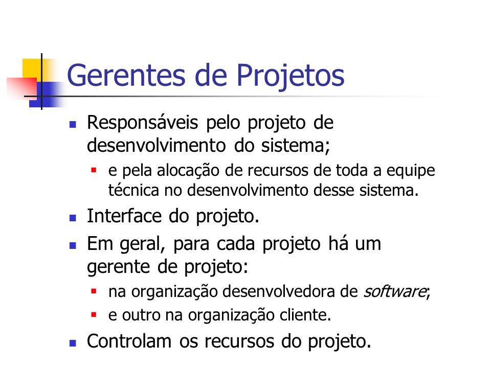 Gerentes de Projetos Responsáveis pelo projeto de desenvolvimento do sistema;