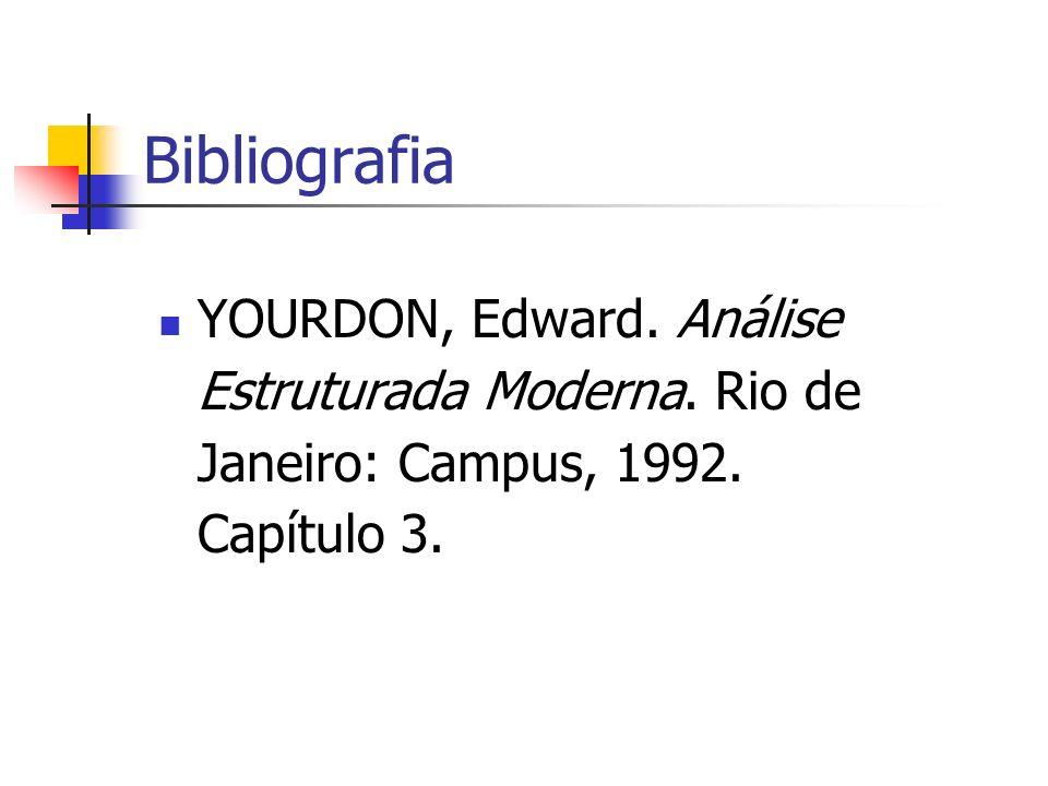 Bibliografia YOURDON, Edward. Análise Estruturada Moderna.
