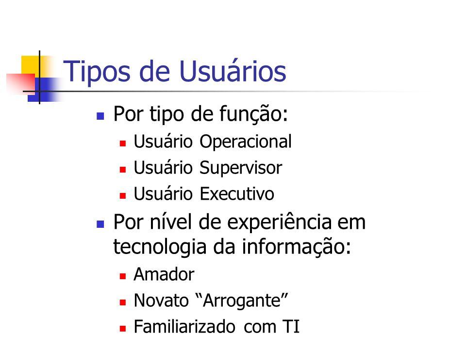 Tipos de Usuários Por tipo de função: