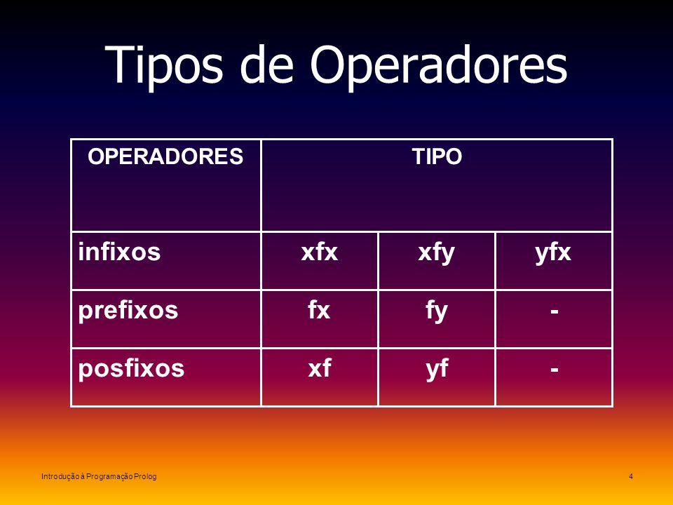 Tipos de Operadores - yf xf posfixos fy fx prefixos yfx xfy xfx