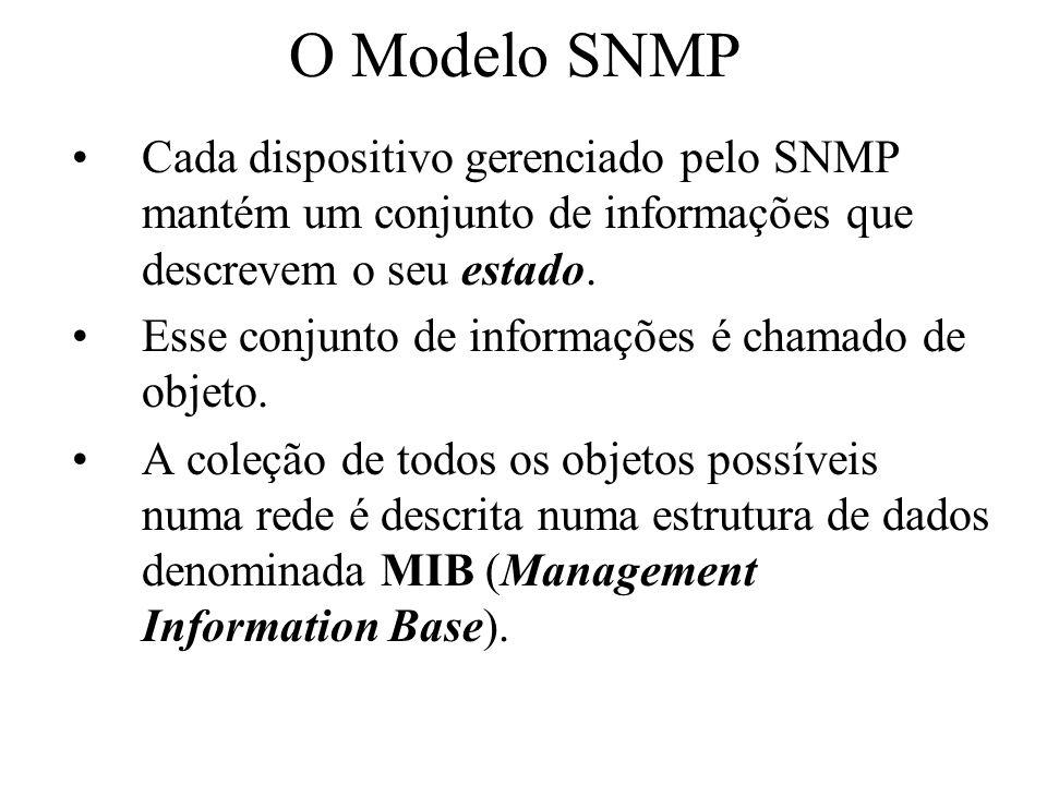 O Modelo SNMP Cada dispositivo gerenciado pelo SNMP mantém um conjunto de informações que descrevem o seu estado.