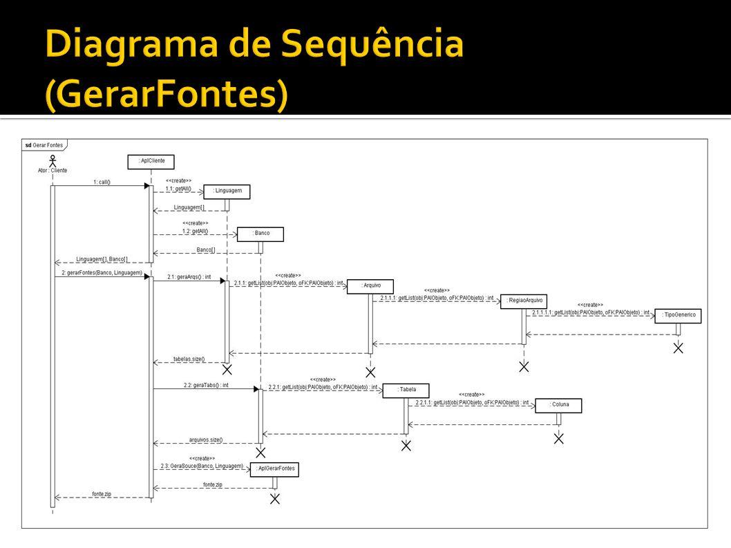 Diagrama de Sequência (GerarFontes)