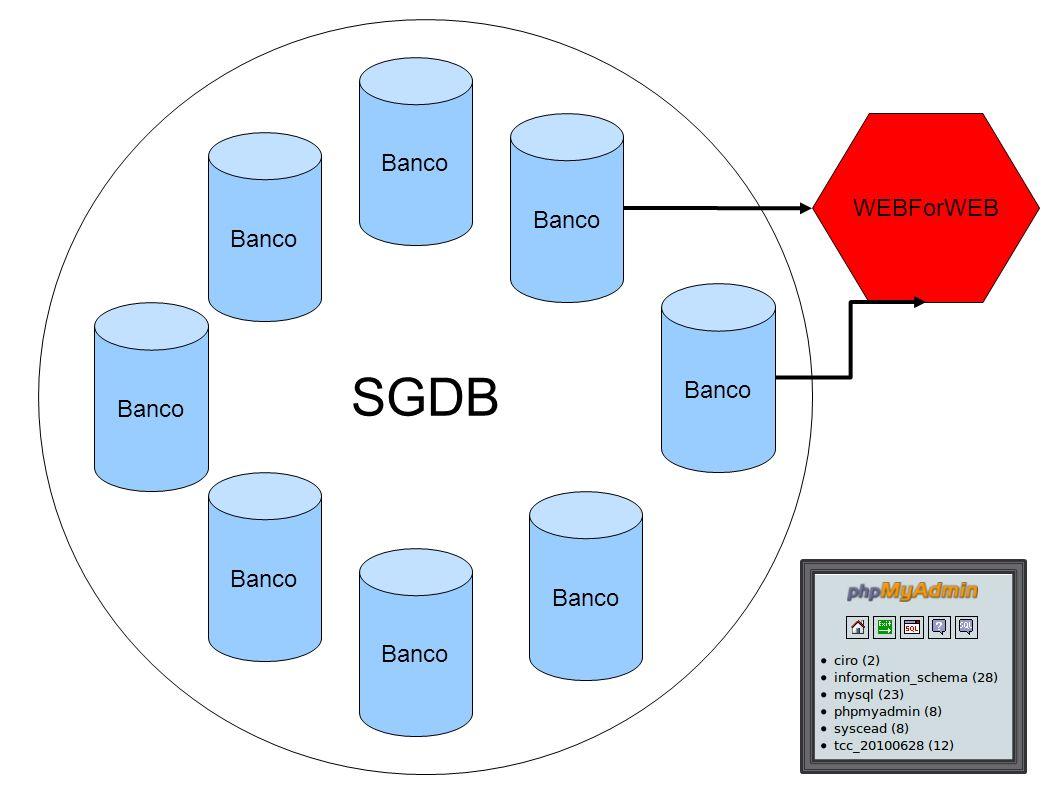 SGDB Banco Banco WEBForWEB Banco Banco Banco Banco Banco Banco