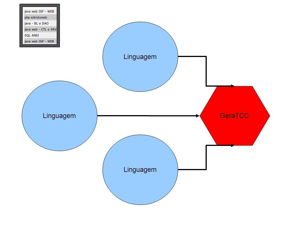 Linguagem Linguagem GeraTCC Linguagem