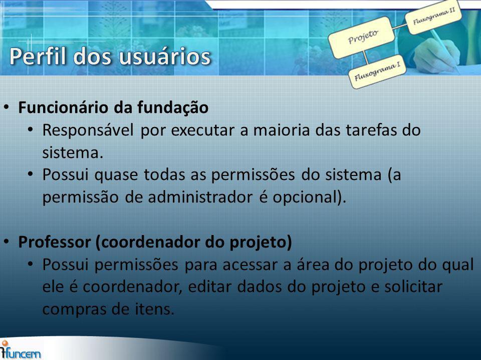 Perfil dos usuários Funcionário da fundação