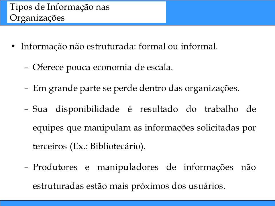Tipos de Informação nas Organizações