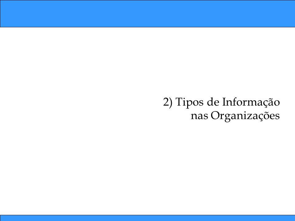 2) Tipos de Informação nas Organizações