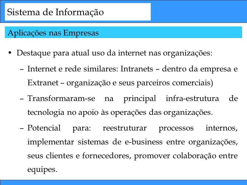 Sistema de Informação Aplicações nas Empresas