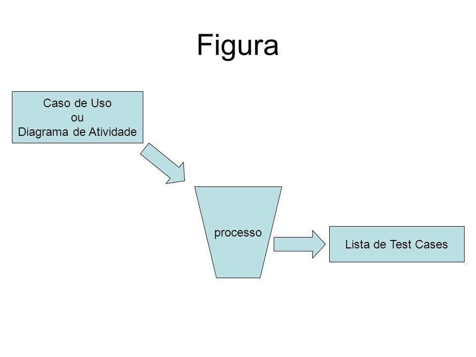 Figura Caso de Uso ou Diagrama de Atividade processo