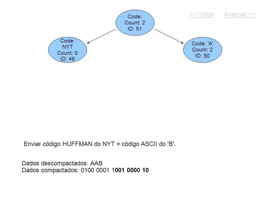 Enviar código HUFFMAN do NYT + código ASCII do B .