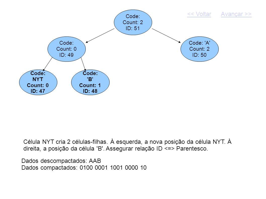 Dados descompactados: AAB Dados compactados: 0100 0001 1001 0000 10