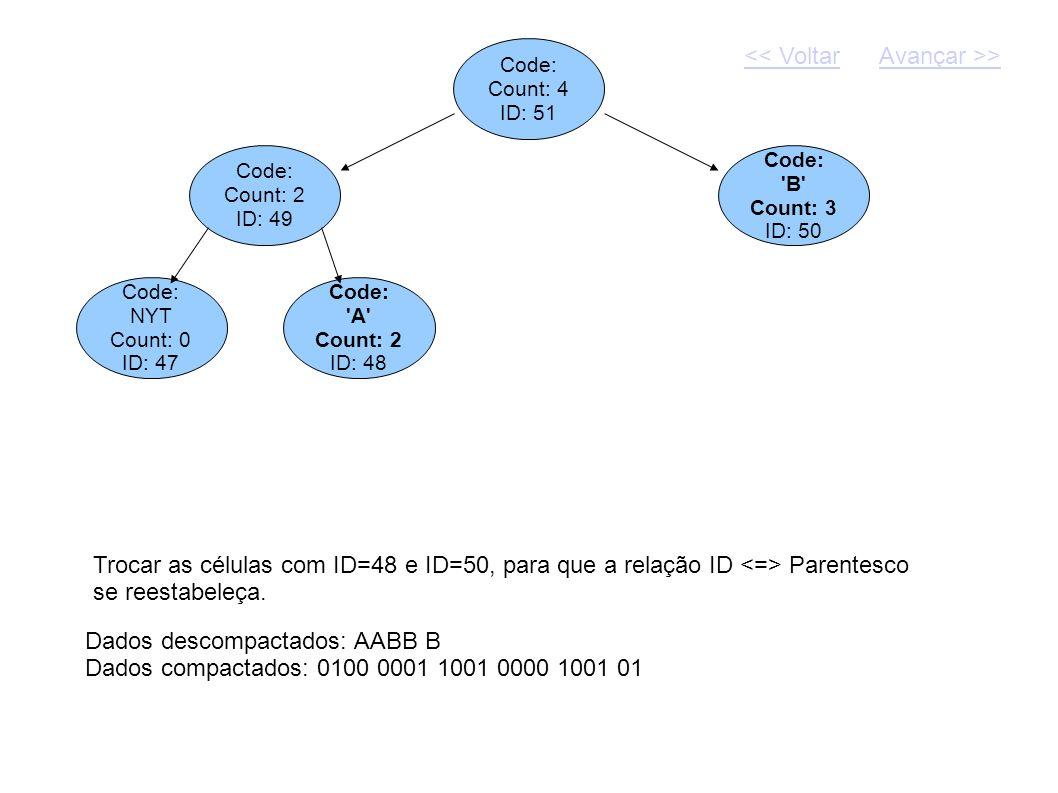 Dados descompactados: AABB B