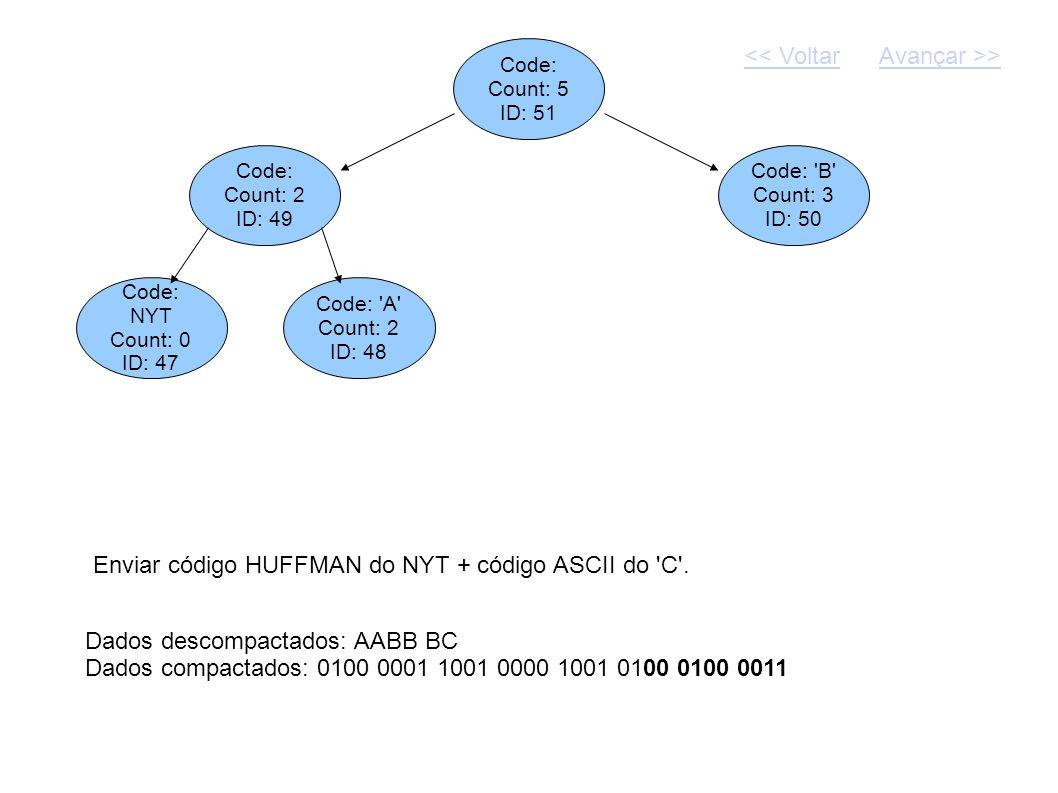 Enviar código HUFFMAN do NYT + código ASCII do C .