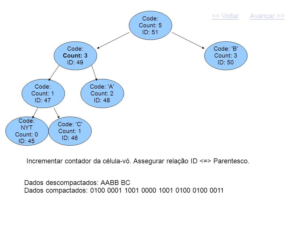 Dados descompactados: AABB BC
