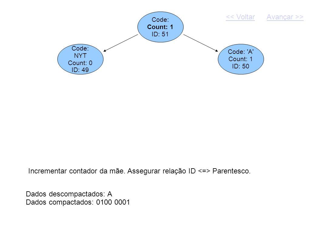 Dados descompactados: A Dados compactados: 0100 0001