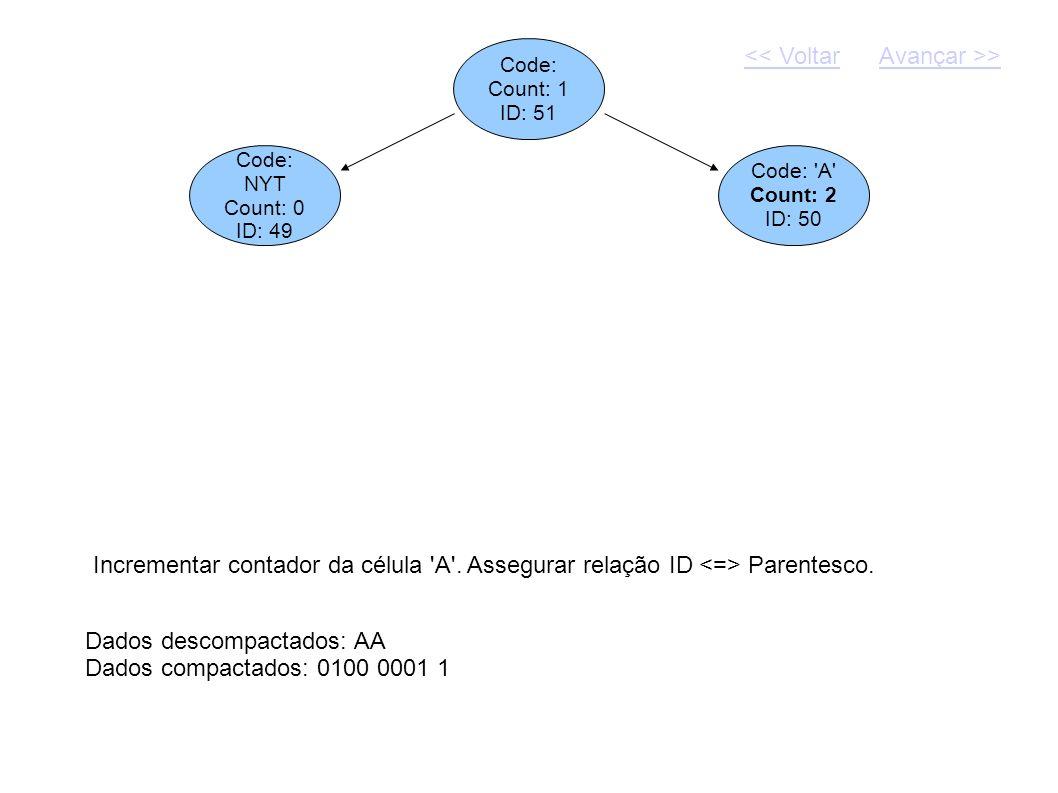 Dados descompactados: AA Dados compactados: 0100 0001 1