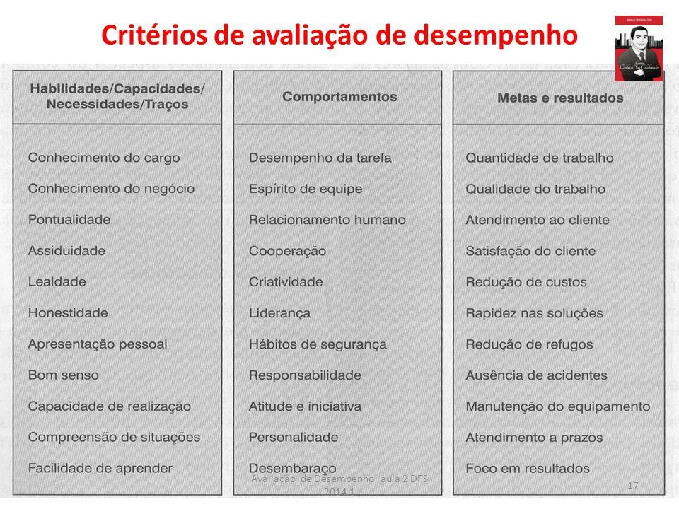 Critérios de avaliação de desempenho