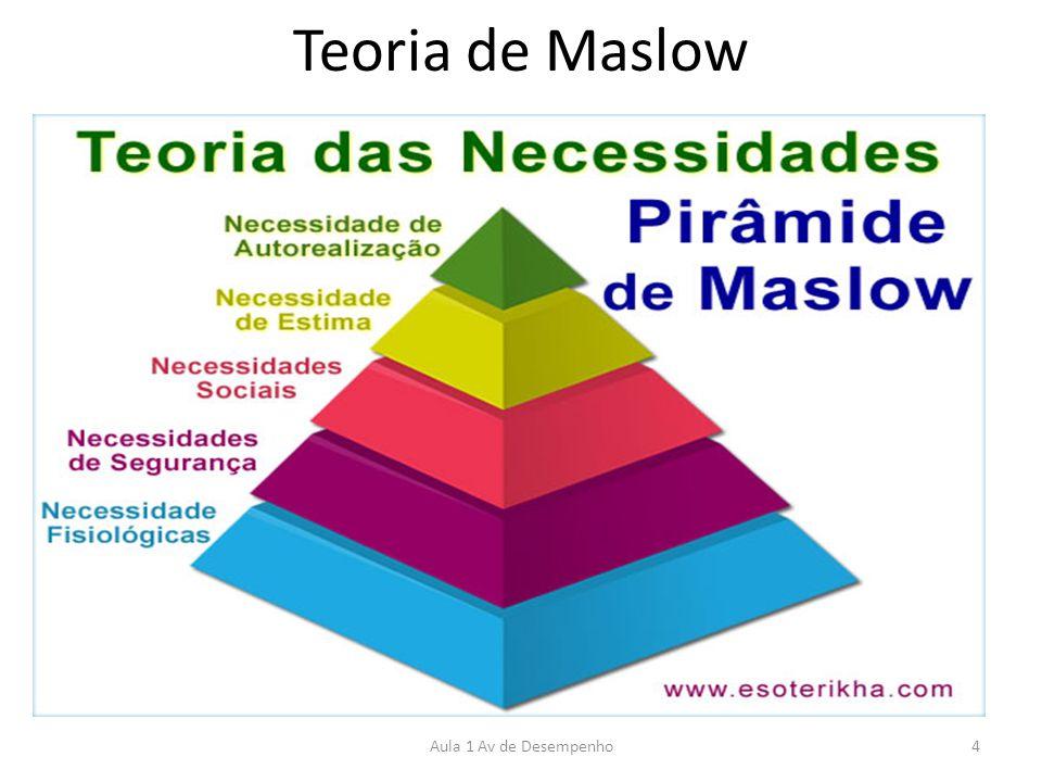 Teoria de Maslow Aula 1 Av de Desempenho