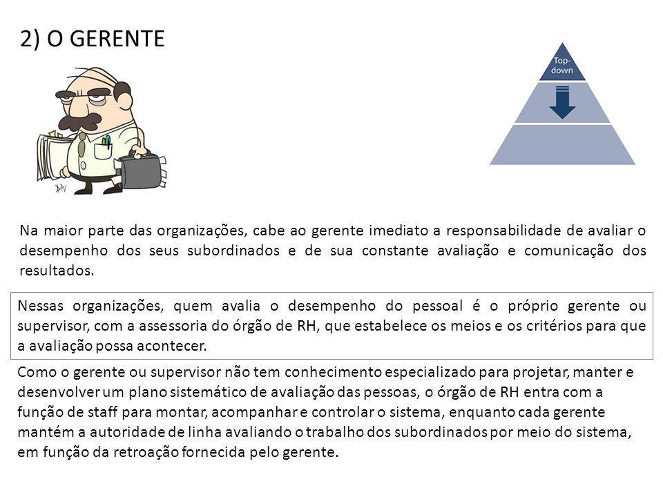 2) O GERENTE
