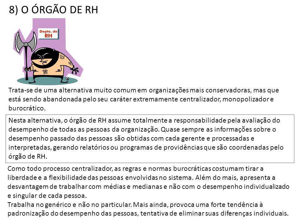 8) O ÓRGÃO DE RH