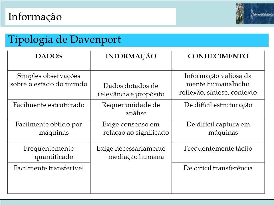Tipologia de Davenport