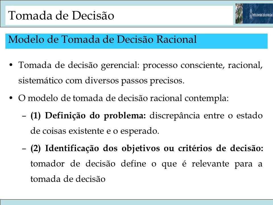 Tomada de Decisão Modelo de Tomada de Decisão Racional