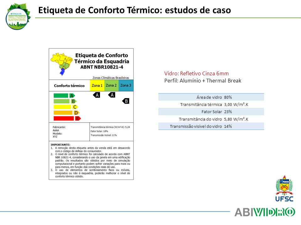 Etiqueta de Conforto Térmico: estudos de caso