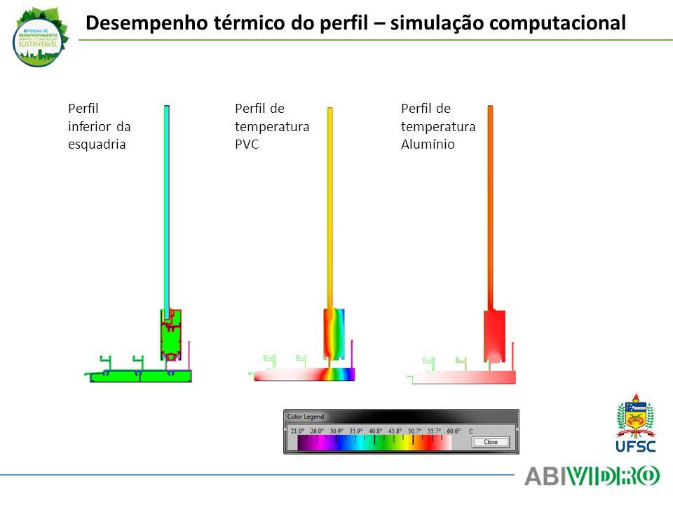 Desempenho térmico do perfil – simulação computacional