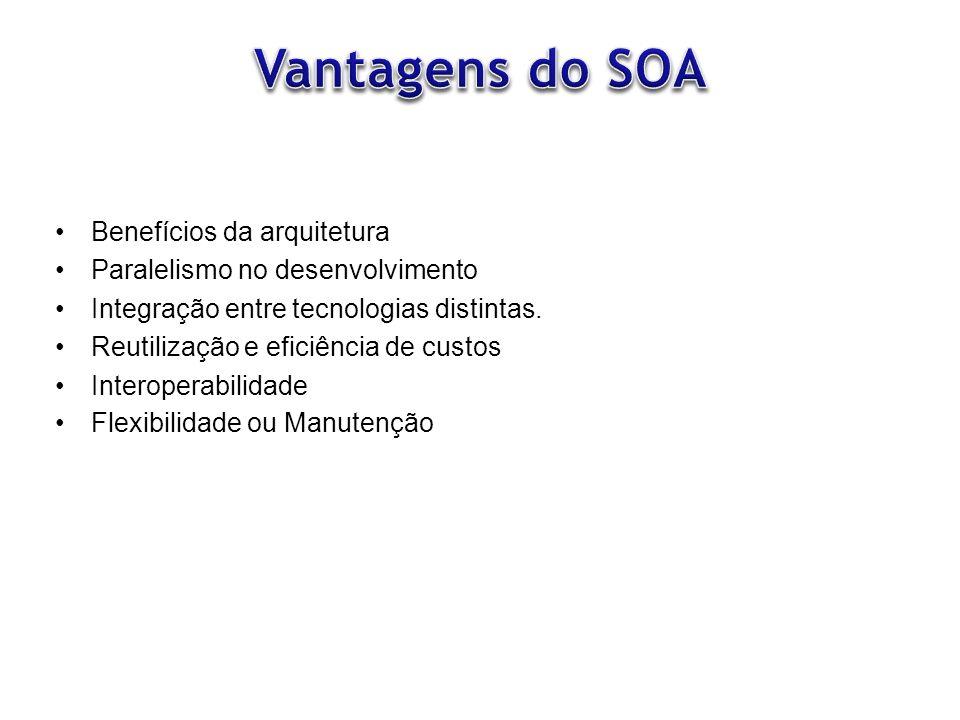 Vantagens do SOA Benefícios da arquitetura