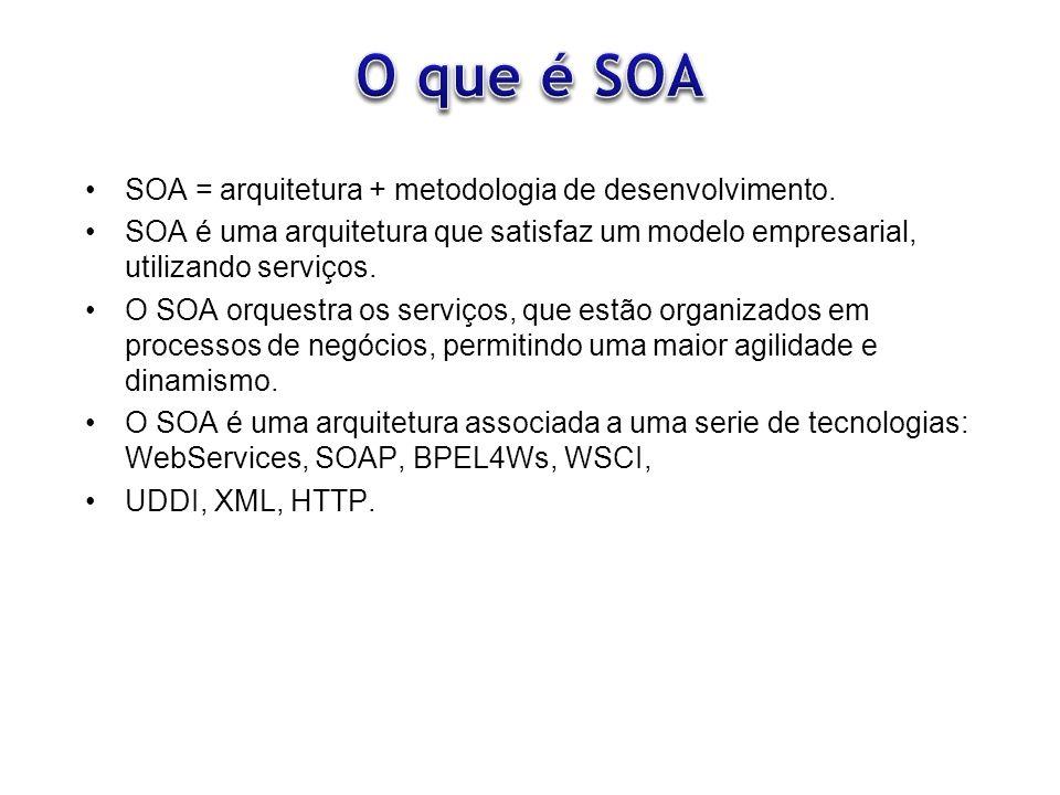 O que é SOA SOA = arquitetura + metodologia de desenvolvimento.