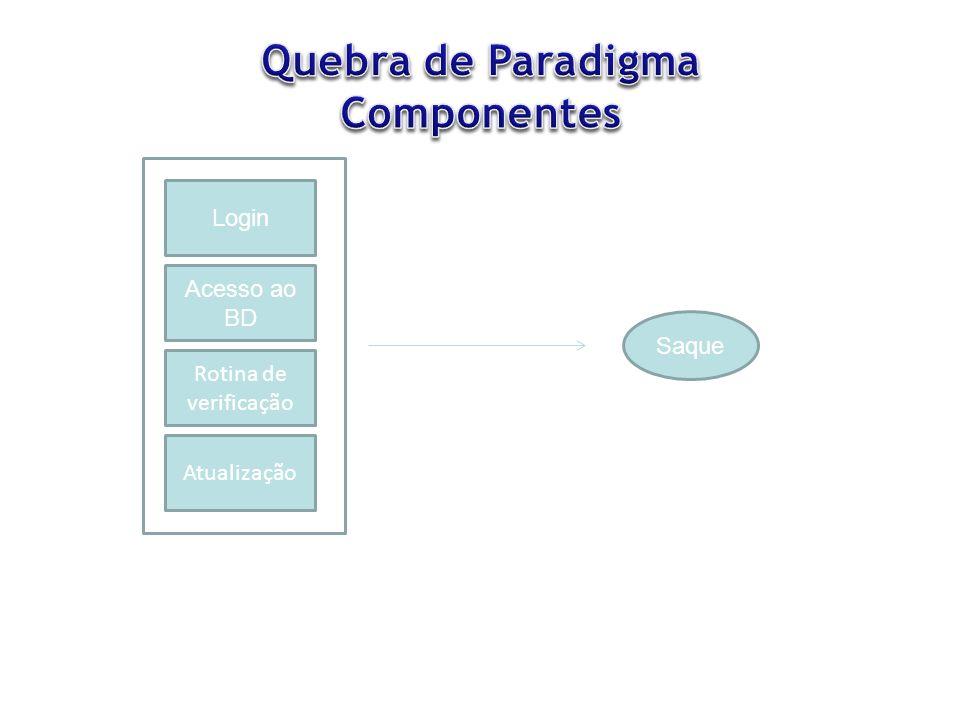 Quebra de Paradigma Componentes