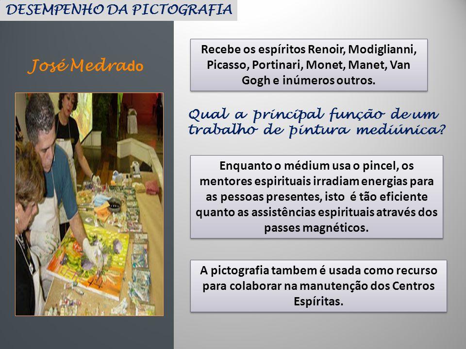 José Medrado DESEMPENHO DA PICTOGRAFIA