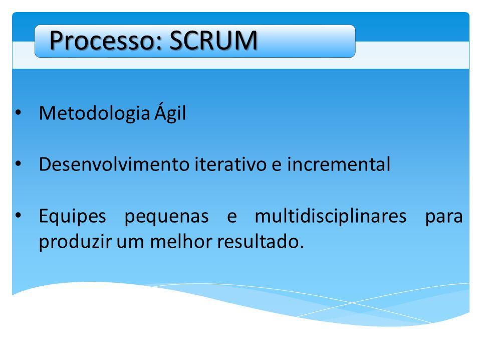 Processo: SCRUM Metodologia Ágil