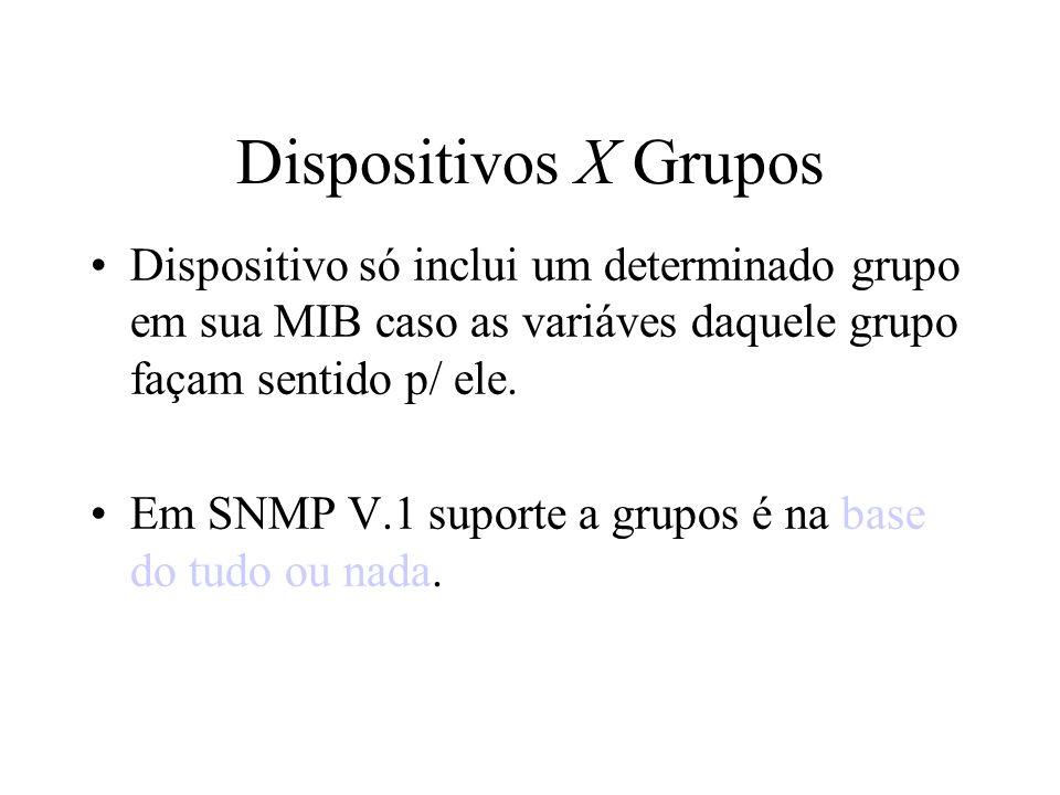 Dispositivos X Grupos Dispositivo só inclui um determinado grupo em sua MIB caso as variáves daquele grupo façam sentido p/ ele.