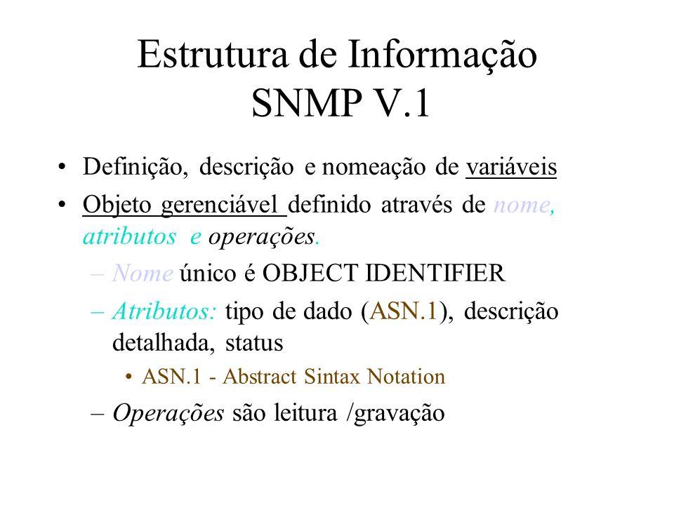 Estrutura de Informação SNMP V.1